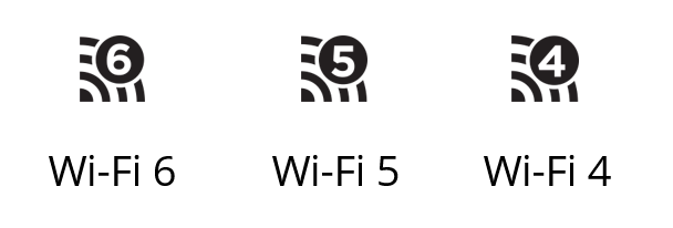 Wi-Fi version numbers are about to get significantly clearer